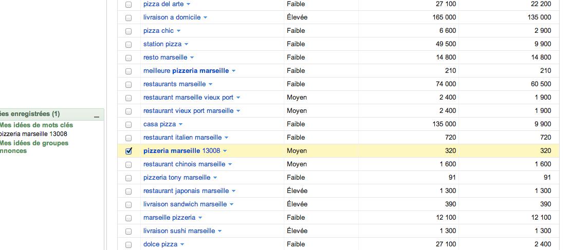 google_keyword_tool_2