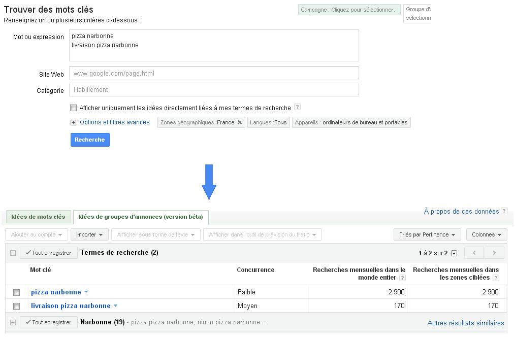 Keyword tools Livraison Pizza